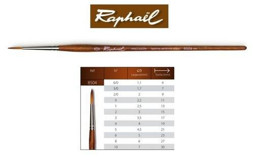raphal precision watercolour brush round 0 85040